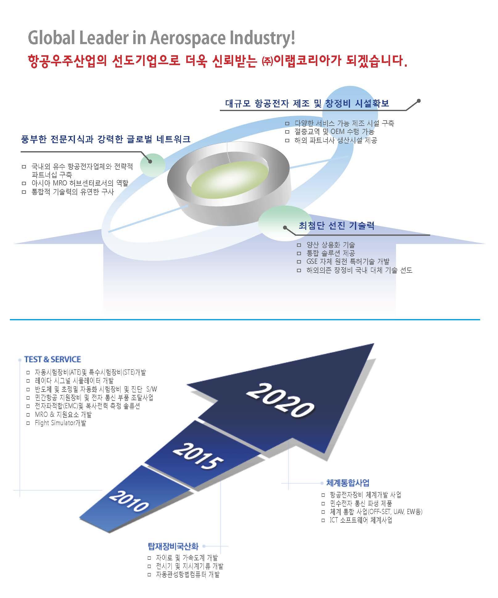vision_ko.jpg